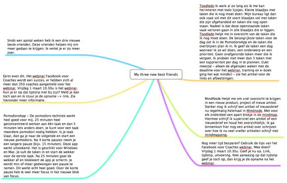 Mindmapping met MindNode